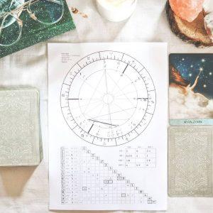 Tarot online: Kosmogram + Rozkład roczny